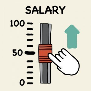 Salaries Advertised by Recruiters